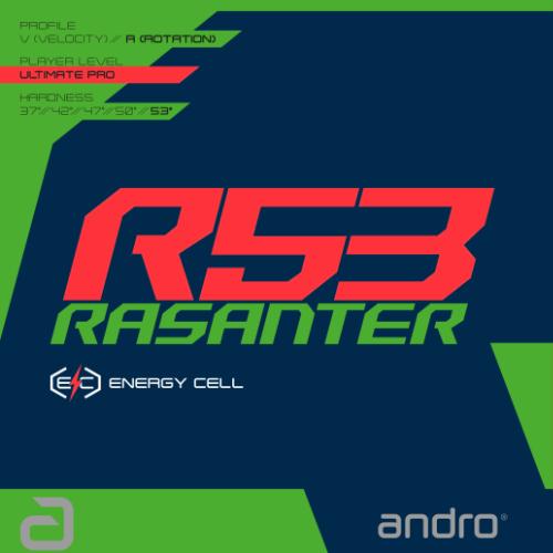 RASANTER-R53