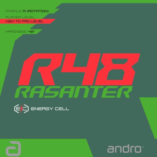 RASANTER-R48