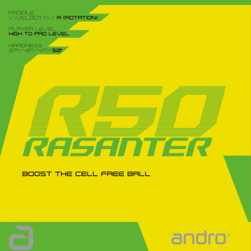 RASANTER-R50