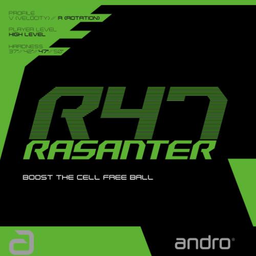 RASANTER-R47