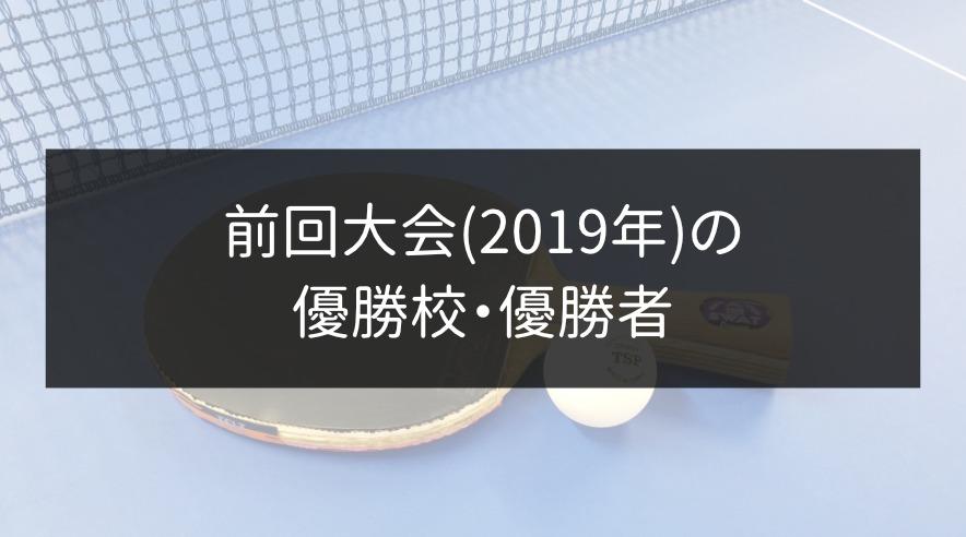 前回大会(2019年)の優勝校・優勝者